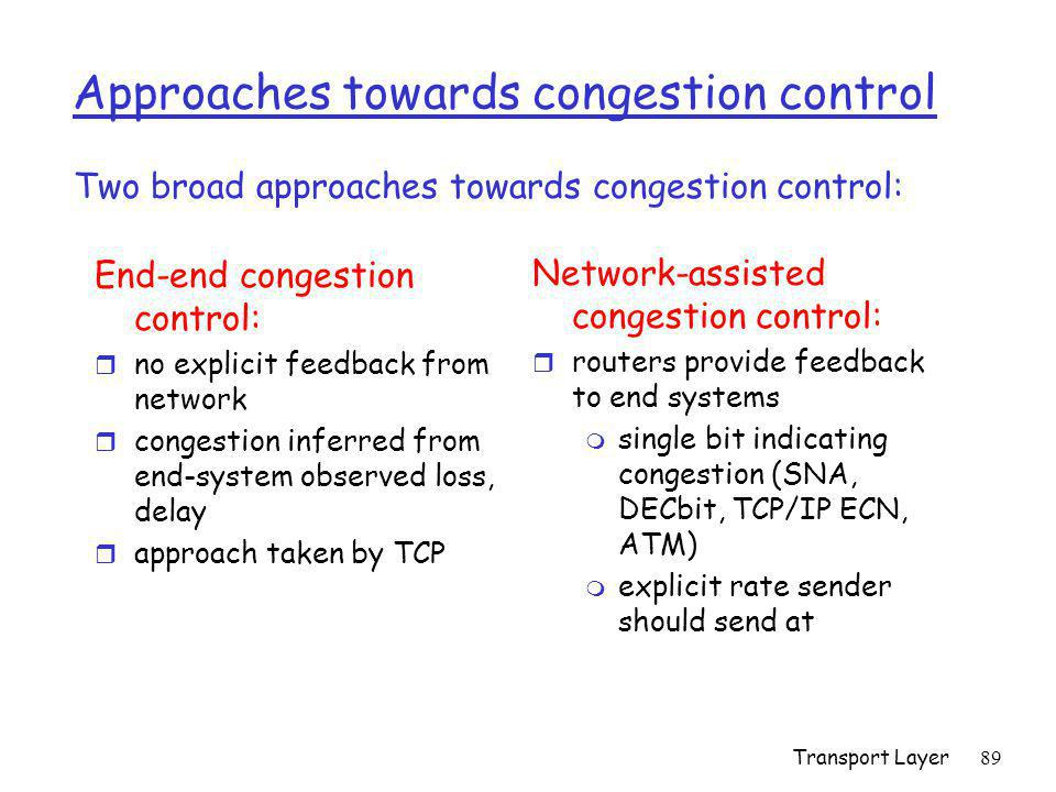 Transport Layer89 Approaches towards congestion control End-end congestion control: r no explicit feedback from network r congestion inferred from end