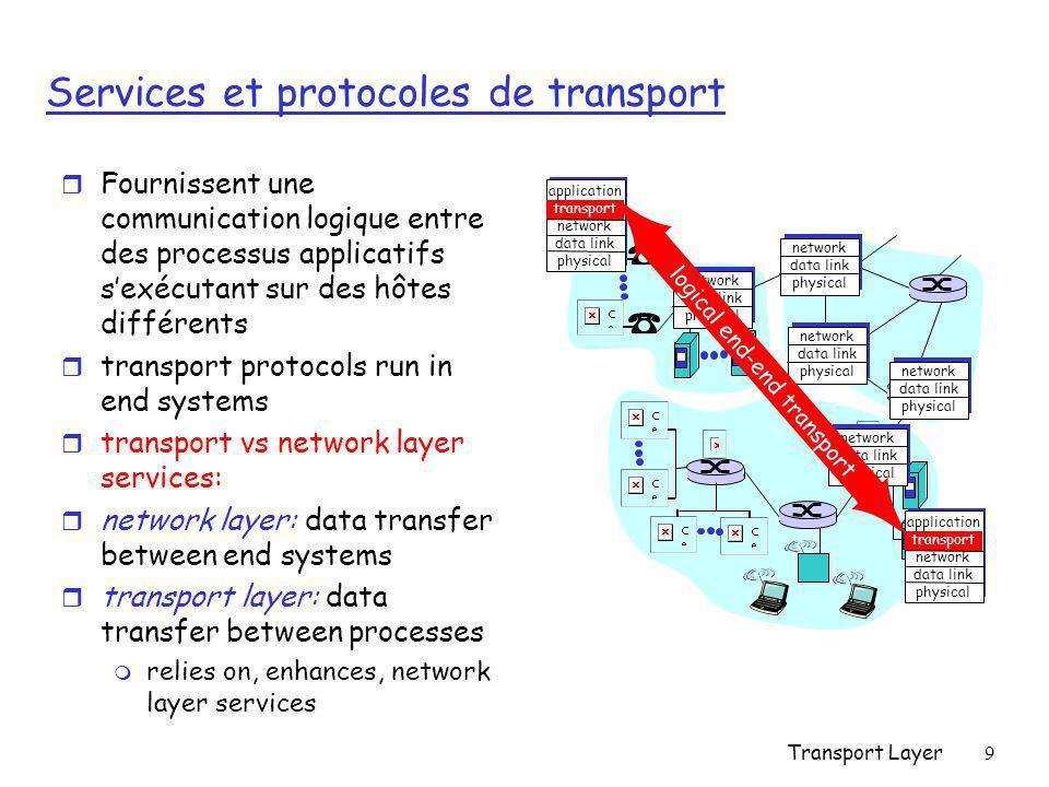 Transport Layer50 Caractéristiques de TCP r Fiabilité m Num é ro de s é quence m D é tection des pertes : Aquittements positifs (ACK) du r é cepteur -> OK Pas d ' ACK -> timeout (temporisation) -> retransmission ACK dupliqu é m R é ordonnancement des paquets au r é cepteur m Elimination des paquets dupliqu é s m Checksum m Retransmissions : Selective repeat Go back N r Contrôle de flux par annonce de fenêtres m Fenêtre modulée par le récepteur m Inclus dans l'ACK Fenêtre qui indique le plus grand numéro de séquence pouvant être reçu Erreur = congestion r Contrôle de congestion : adaptation à l'état d'occupation du réseau m Sans signalisation réseau r Orienté connexion