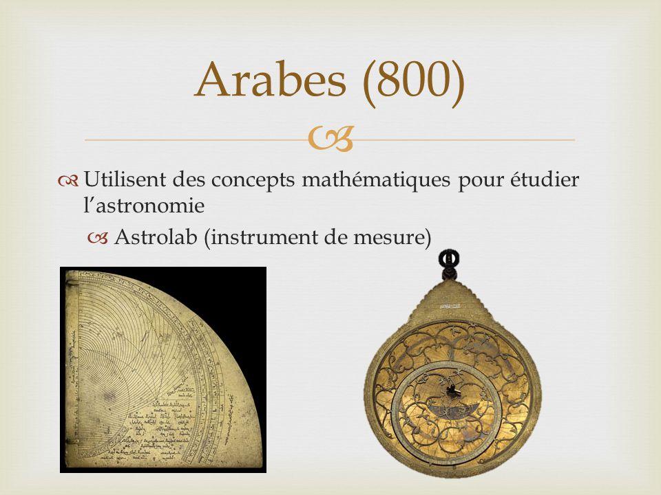   Utilisent des concepts mathématiques pour étudier l'astronomie  Astrolab (instrument de mesure) Arabes (800)