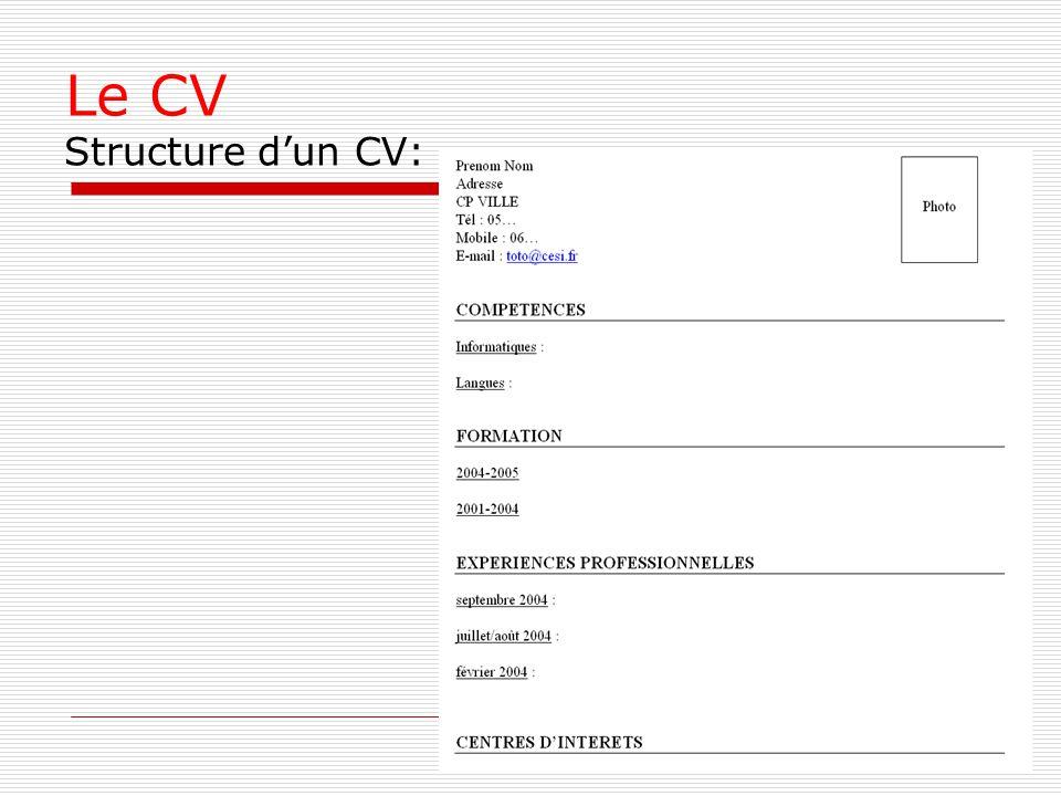 Le CV Structure d'un CV: