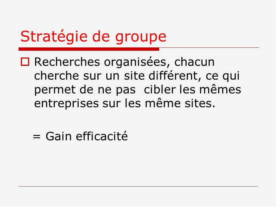 Stratégie de groupe  Recherches organisées, chacun cherche sur un site différent, ce qui permet de ne pas cibler les mêmes entreprises sur les même sites.