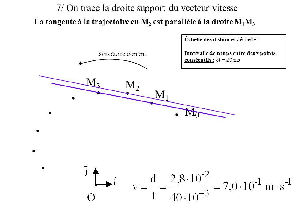 7/ On trace la droite support du vecteur vitesse Échelle des distances : échelle 1 Intervalle de temps entre deux points consécutifs :  t = 20 ms Sen