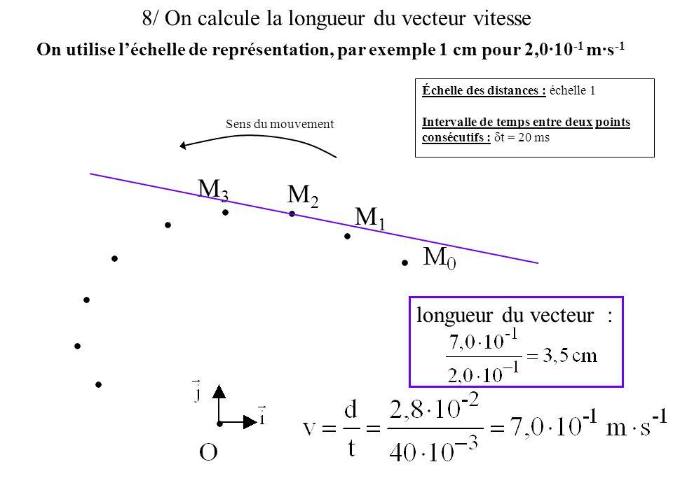 8/ On calcule la longueur du vecteur vitesse Échelle des distances : échelle 1 Intervalle de temps entre deux points consécutifs :  t = 20 ms Sens du