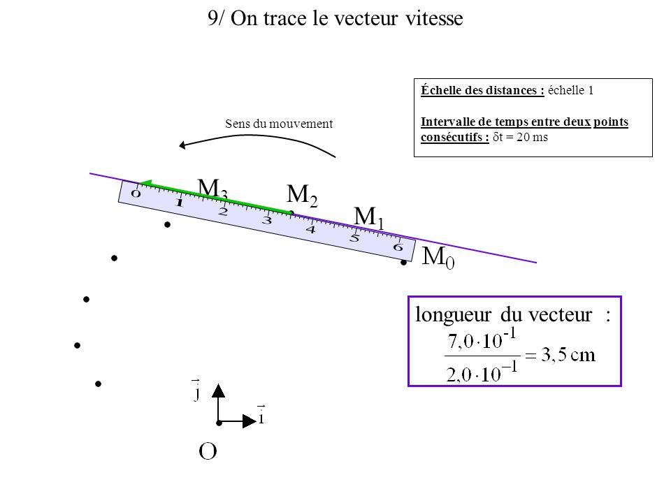 9/ On trace le vecteur vitesse Échelle des distances : échelle 1 Intervalle de temps entre deux points consécutifs :  t = 20 ms Sens du mouvement M1M