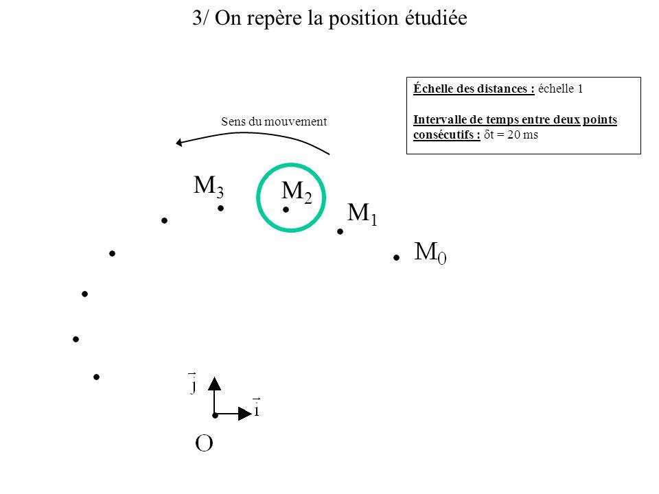 3/ On repère la position étudiée Échelle des distances : échelle 1 Intervalle de temps entre deux points consécutifs :  t = 20 ms Sens du mouvement M