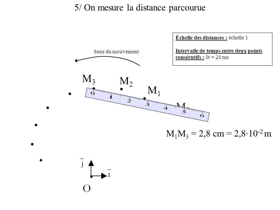5/ On mesure la distance parcourue Échelle des distances : échelle 1 Intervalle de temps entre deux points consécutifs :  t = 20 ms Sens du mouvement M1M1 M2M2 M3M3 M 1 M 3 = 2,8 cm = 2,8·10 -2 m Il y a deux intervalles de temps entre M 1 et M 3 2  t = 40 ms = 40·10 -3 s