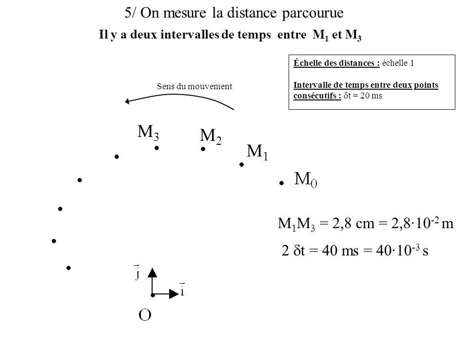 6/ On calcule la vitesse Échelle des distances : échelle 1 Intervalle de temps entre deux points consécutifs :  t = 20 ms Sens du mouvement M1M1 M2M2 M3M3 M 1 M 3 = 2,8 cm = 2,8·10 -2 m 2  t = 40 ms = 40·10 -3 s