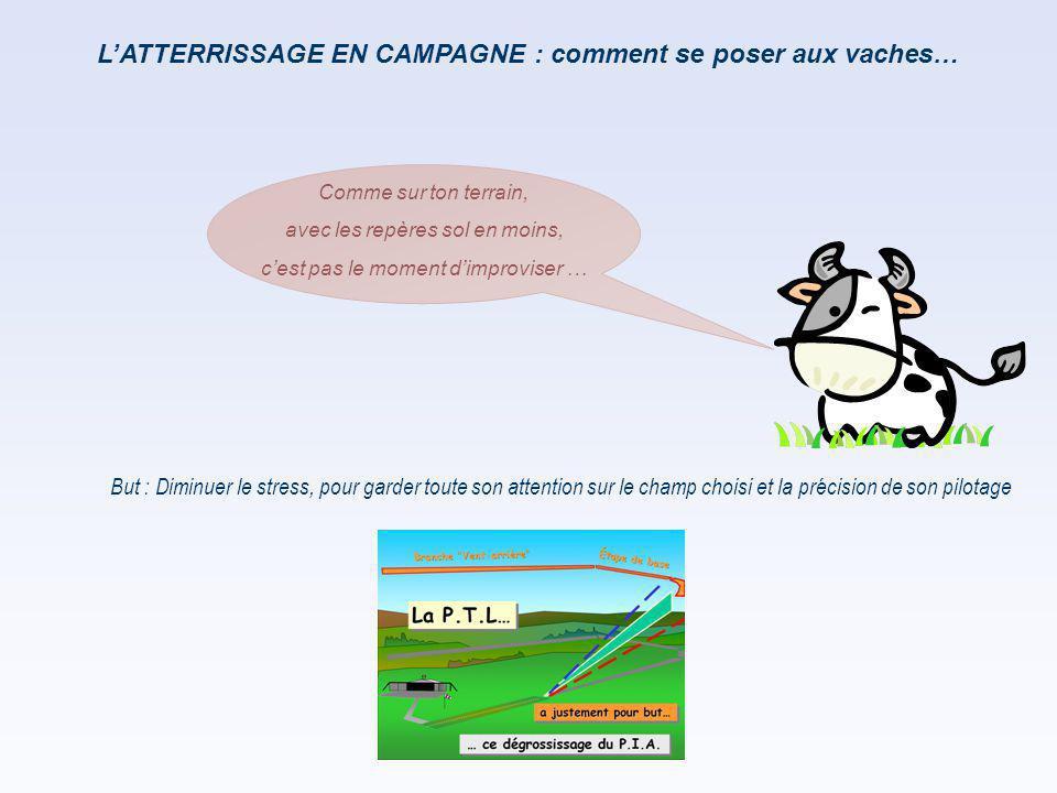 L'ATTERRISSAGE EN CAMPAGNE : comment se poser aux vaches… But : Diminuer le stress, pour garder toute son attention sur le champ choisi et la précisio