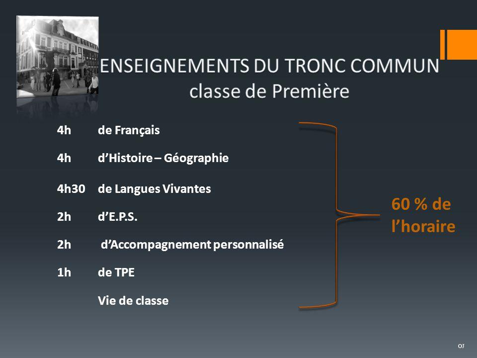 60 % de l'horaire OJ 4hde Français 4hd'Histoire – Géographie 4h30de Langues Vivantes 2hd'E.P.S. 2h d'Accompagnement personnalisé 1hde TPE Vie de class