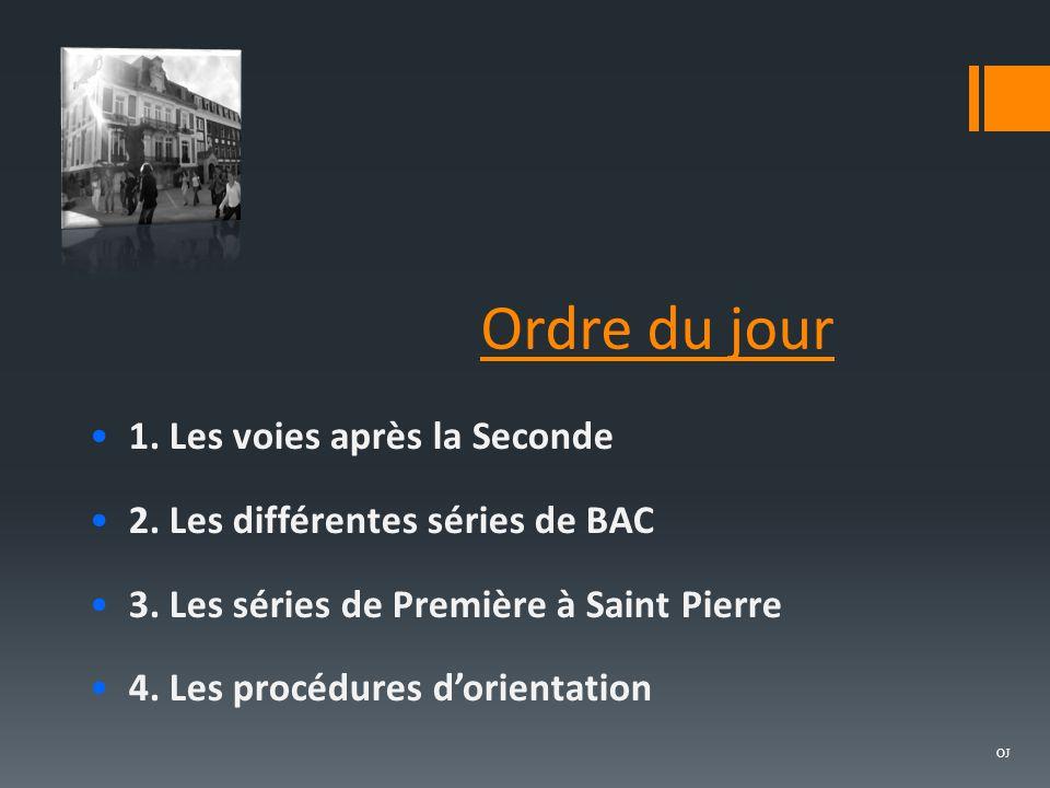 Ordre du jour 1. Les voies après la Seconde 2. Les différentes séries de BAC 3. Les séries de Première à Saint Pierre 4. Les procédures d'orientation