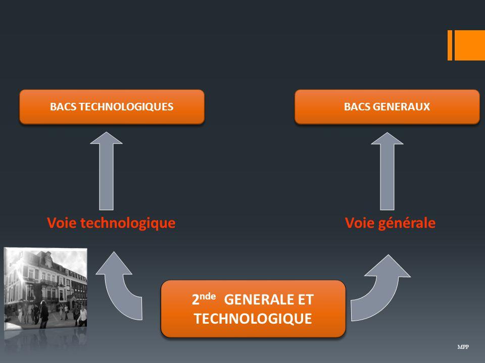 2 nde GENERALE ET TECHNOLOGIQUE Voie généraleVoie technologique BACS GENERAUXBACS TECHNOLOGIQUES MPP
