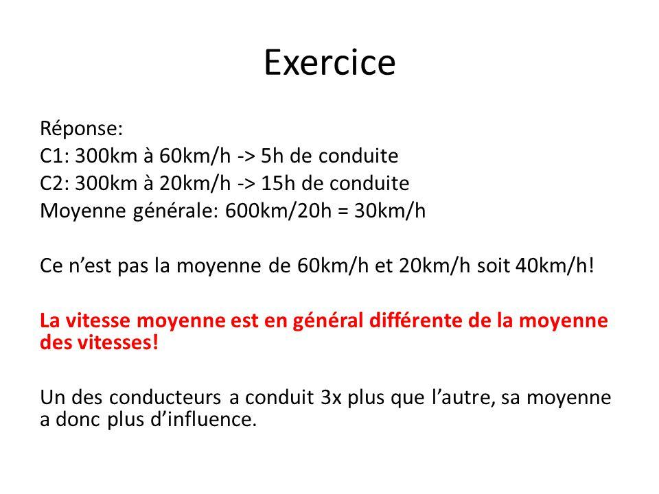 Exercice Réponse: C1: 300km à 60km/h -> 5h de conduite C2: 300km à 20km/h -> 15h de conduite Moyenne générale: 600km/20h = 30km/h Ce n'est pas la moye
