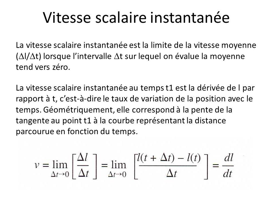 Vitesse scalaire instantanée La vitesse scalaire instantanée est la limite de la vitesse moyenne (  l/  t) lorsque l'intervalle  t sur lequel on év