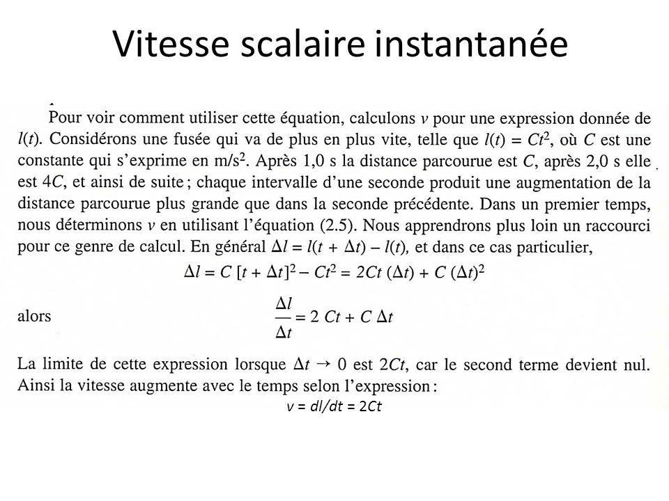 Vitesse scalaire instantanée v = dl/dt = 2Ct