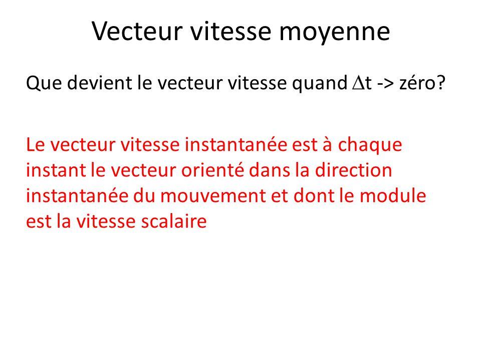 Vecteur vitesse moyenne Que devient le vecteur vitesse quand  t -> zéro? Le vecteur vitesse instantanée est à chaque instant le vecteur orienté dans