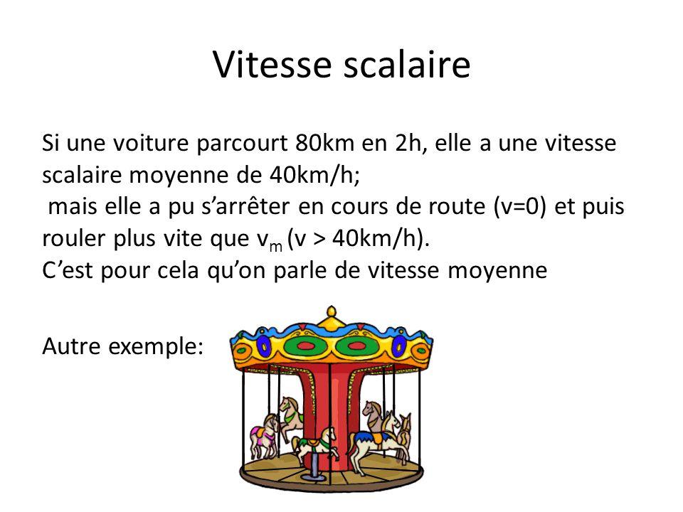 Vitesse scalaire Si une voiture parcourt 80km en 2h, elle a une vitesse scalaire moyenne de 40km/h; mais elle a pu s'arrêter en cours de route (v=0) e