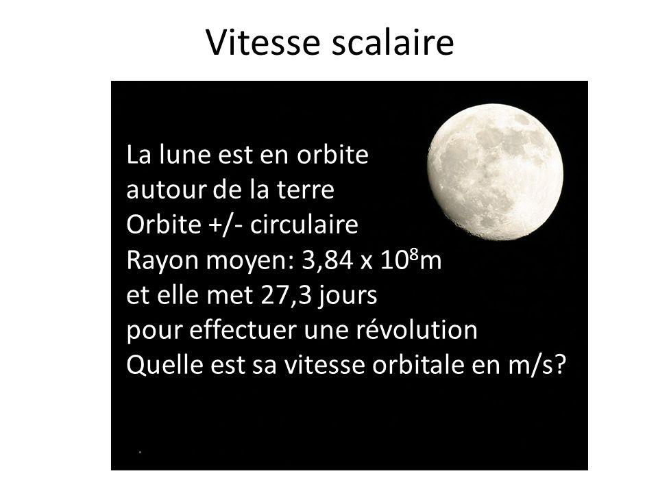 Vitesse scalaire La lune est en orbite autour de la terre Orbite +/- circulaire Rayon moyen: 3,84 x 10 8 m et elle met 27,3 jours pour effectuer une r