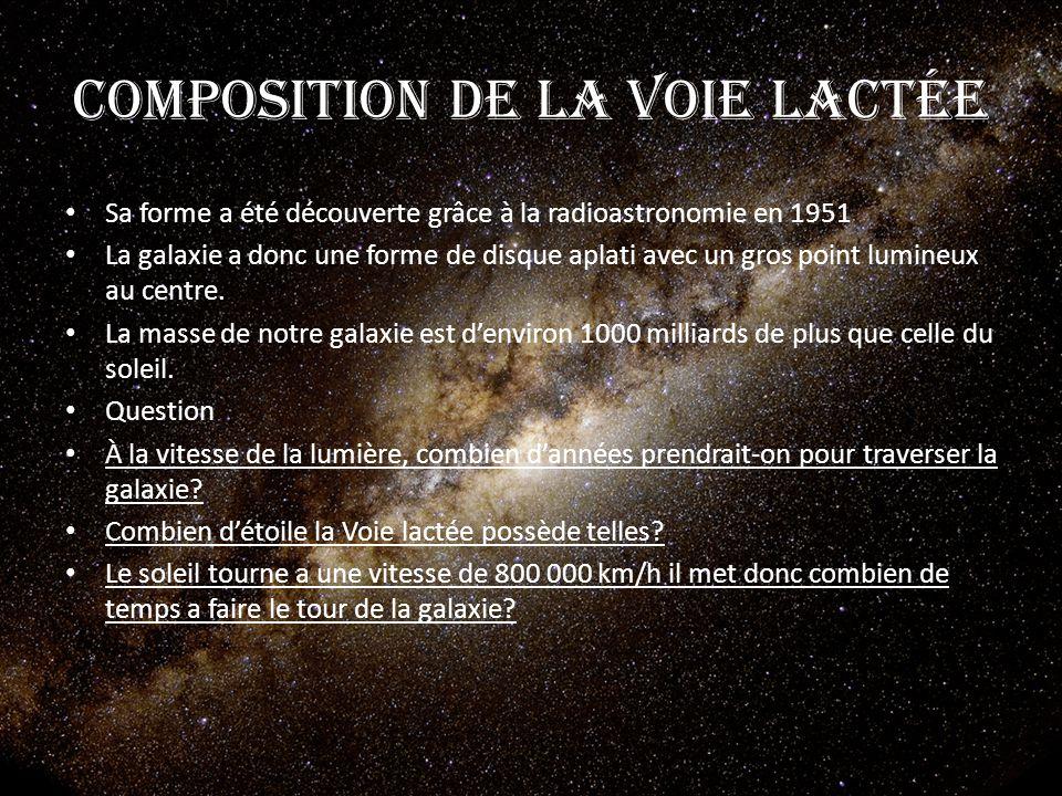 Composition de la voie lactée Sa forme a été découverte grâce à la radioastronomie en 1951 La galaxie a donc une forme de disque aplati avec un gros p