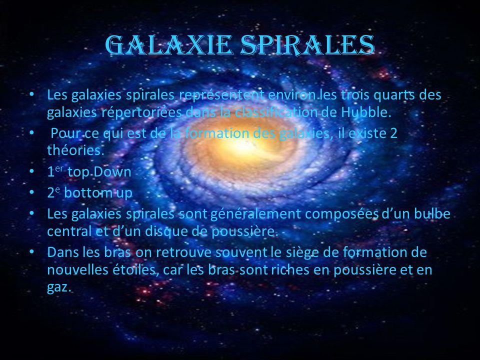 Galaxie spirales Les galaxies spirales représentent environ les trois quarts des galaxies répertoriées dans la classification de Hubble. Pour ce qui e