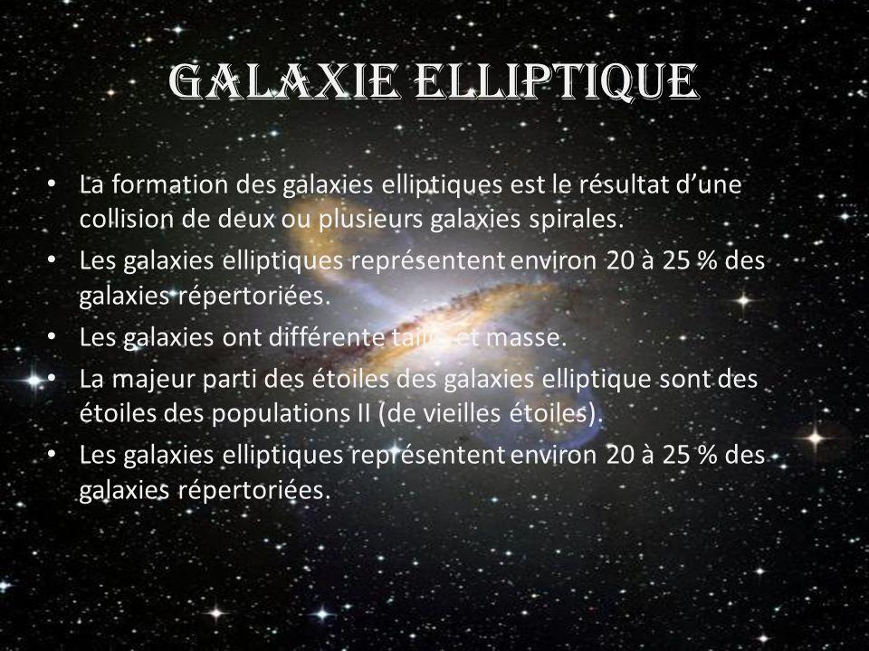 Galaxie irrégulière et lenticulaire sont généralement de petite galaxie qui n'ont de forme particulière ce qui les rend particulièrement difficiles à les détectés parfois.
