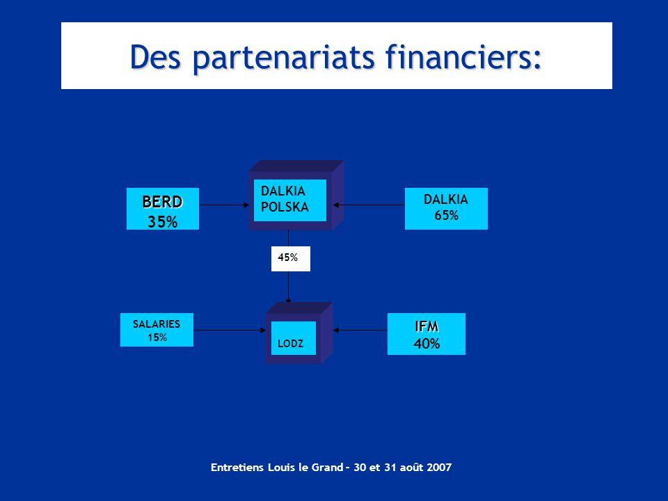 Entretiens Louis le Grand – 30 et 31 août 2007 Des partenariats financiers: LODZ DALKIA POLSKA BERD 35% DALKIA 65% SALARIES 15%IFM 40% 45 %