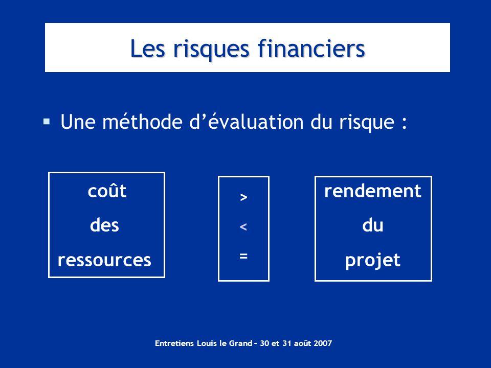 Entretiens Louis le Grand – 30 et 31 août 2007 Les risques financiers  Une méthode d'évaluation du risque : coût des ressources ><=><= rendement du projet