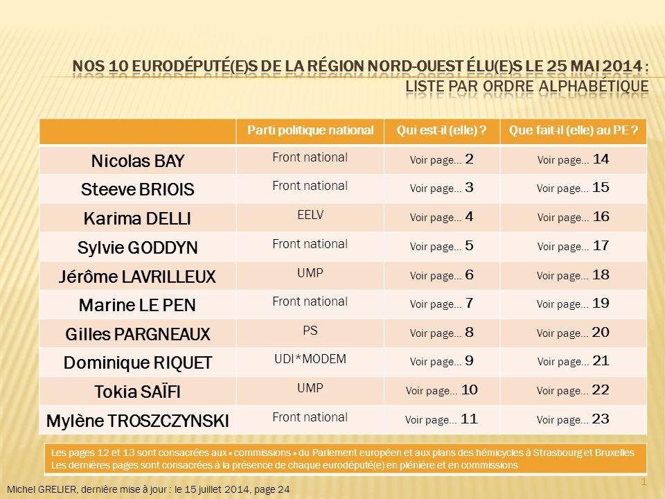 Michel GRELIER, dernière mise à jour : le 15 juillet 2014, page 24 Parti politique nationalQui est-il (elle) Que fait-il (elle) au PE .