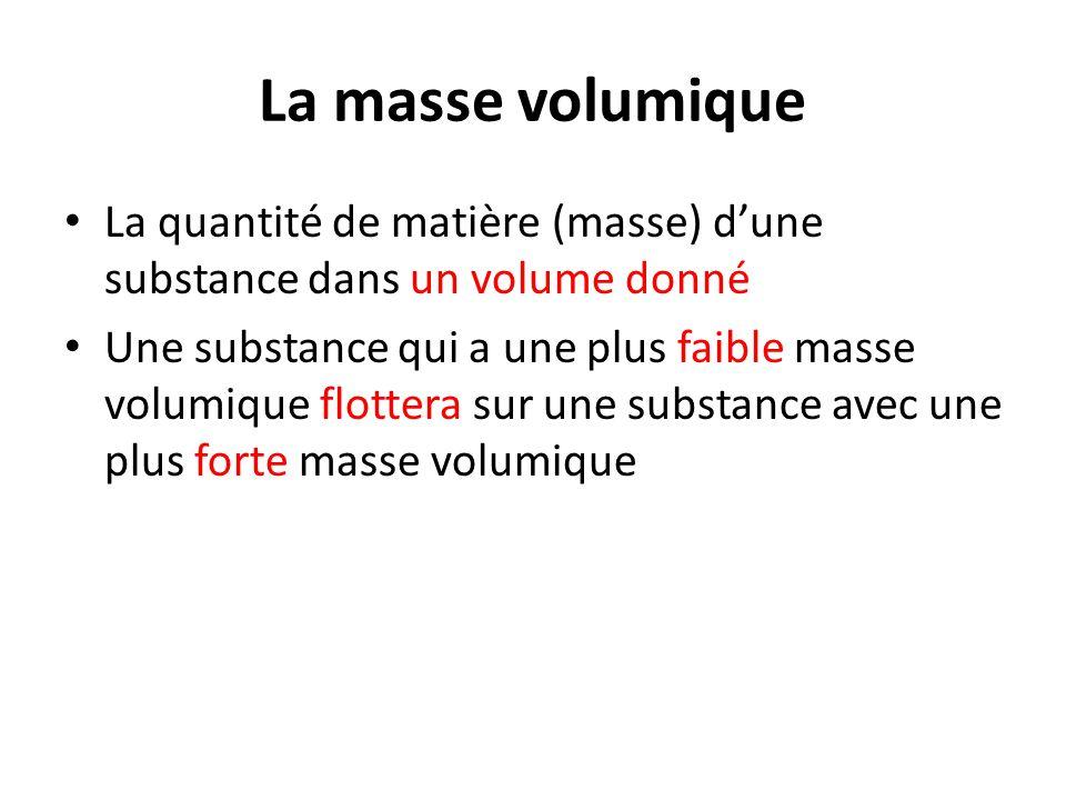 La masse volumique La quantité de matière (masse) d'une substance dans un volume donné Une substance qui a une plus faible masse volumique flottera su