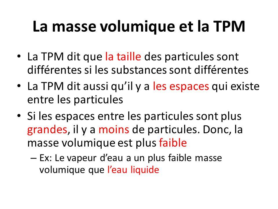 La masse volumique et la TPM En général, les gaz ont des masses volumiques plus inférieures à celles des liquides et les liquides ont des masses volumiques inférieures à celles des solides Solide (haute densité) Liquide (moyenne densité) Gaz(basse densité)