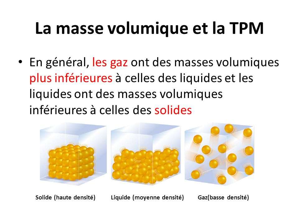 La masse volumique et la TPM En général, les gaz ont des masses volumiques plus inférieures à celles des liquides et les liquides ont des masses volum