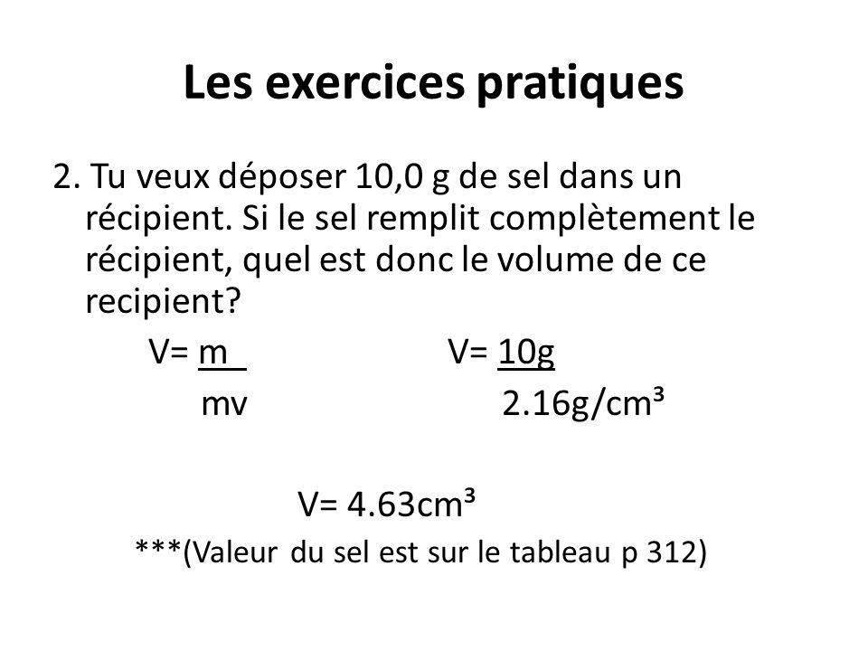 Les exercices pratiques 3.Quelle est la masse de 1500 mL d'hélium.
