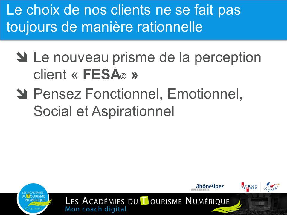 12  Le nouveau prisme de la perception client « FESA © »  Pensez Fonctionnel, Emotionnel, Social et Aspirationnel Digital & Réseaux sociaux : évolut