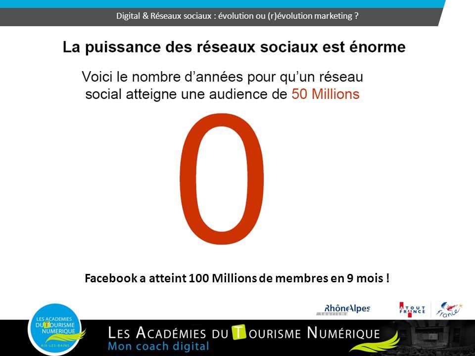18 Facebook a atteint 100 Millions de membres en 9 mois ! Digital & Réseaux sociaux : évolution ou (r)évolution marketing ?