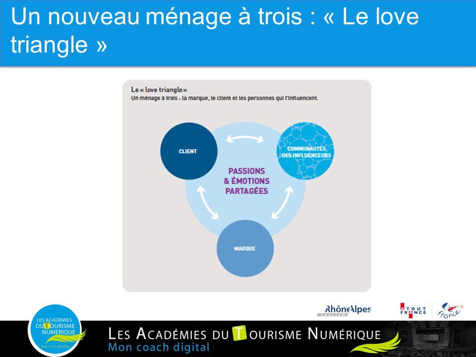 22 Digital & Réseaux sociaux : évolution ou (r)évolution marketing ? Un nouveau ménage à trois : « Le love triangle »