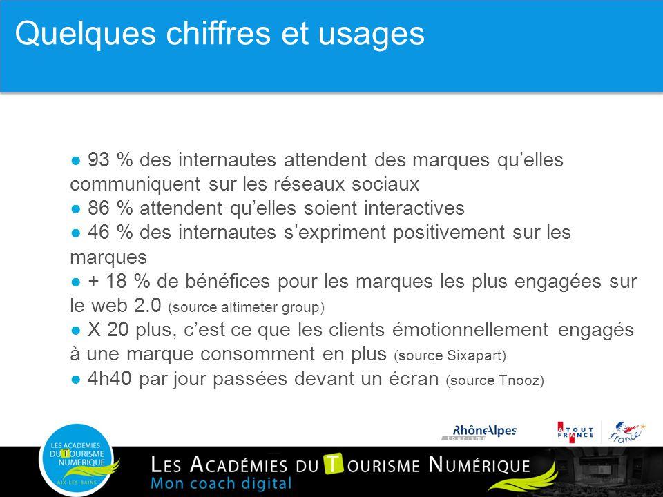 48 ● 93 % des internautes attendent des marques qu'elles communiquent sur les réseaux sociaux ● 86 % attendent qu'elles soient interactives ● 46 % des