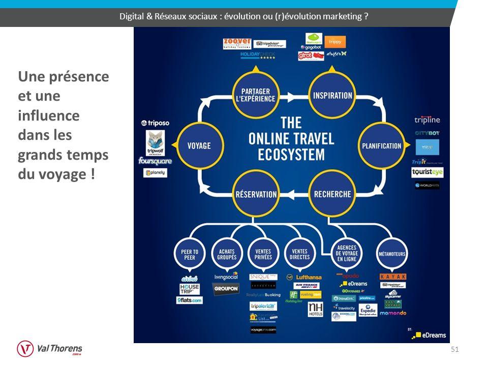 51 Une présence et une influence dans les grands temps du voyage ! Digital & Réseaux sociaux : évolution ou (r)évolution marketing ?