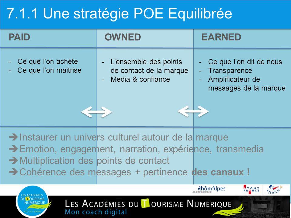 1.4 Une stratégie POE équilibrée PAID OWNED EARNED -Ce que l'on achète -Ce que l'on maitrise -L'ensemble des points de contact de la marque -Media & c