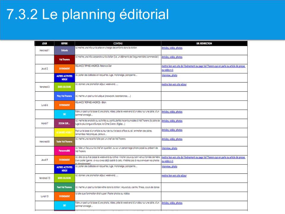 2.6 Exemple de planning éditorial 7.3.2 Le planning éditorial
