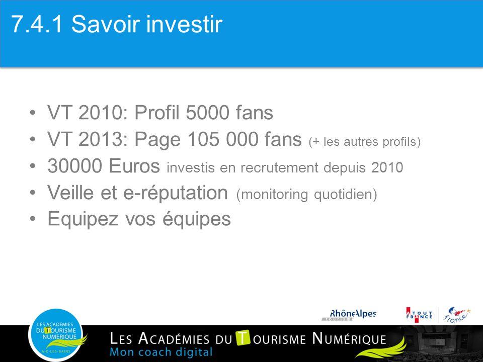 3.4 Savoir investir (en + du temps humain) VT 2010: Profil 5000 fans VT 2013: Page 105 000 fans (+ les autres profils) 30000 Euros investis en recrute