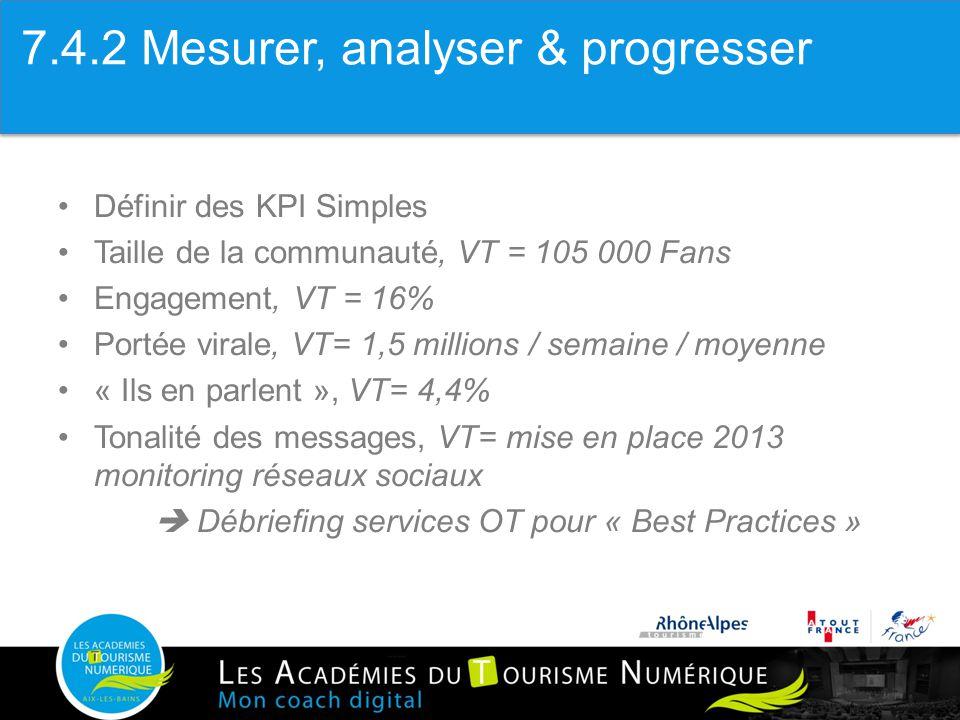 3.5 Définir des KPI simples Définir des KPI Simples Taille de la communauté, VT = 105 000 Fans Engagement, VT = 16% Portée virale, VT= 1,5 millions /