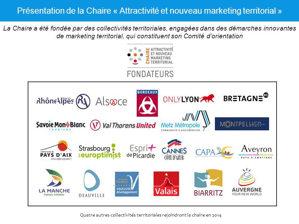 La Chaire a été fondée par des collectivités territoriales, engagées dans des démarches innovantes de marketing territorial, qui constituent son Comit