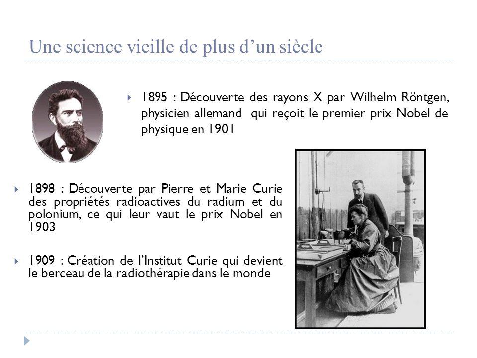 Une science vieille de plus d'un siècle  1895 : Découverte des rayons X par Wilhelm Röntgen, physicien allemand qui reçoit le premier prix Nobel de p