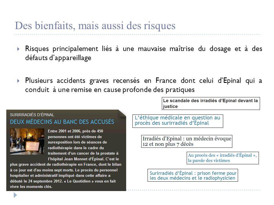 Des bienfaits, mais aussi des risques  Risques principalement liés à une mauvaise maîtrise du dosage et à des défauts d'appareillage  Plusieurs accidents graves recensés en France dont celui d'Epinal qui a conduit à une remise en cause profonde des pratiques
