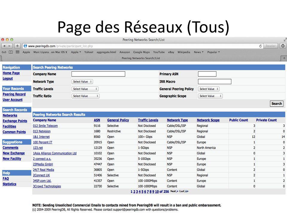 Page des Réseaux (Tous)