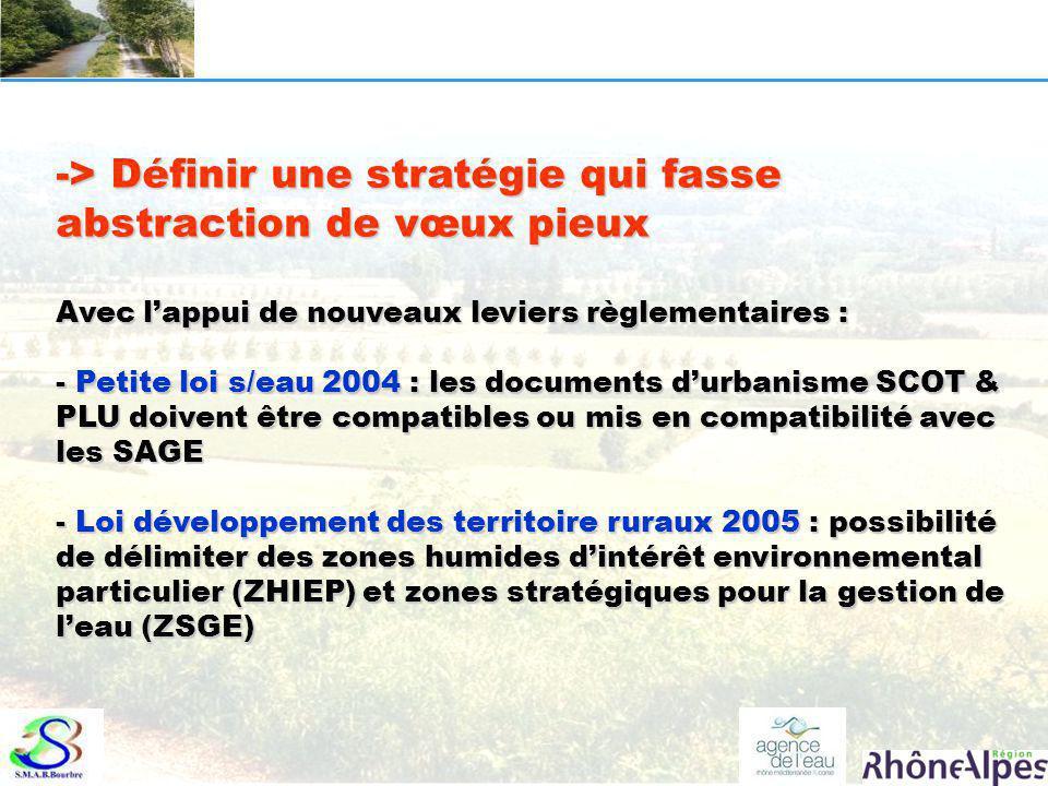 -> Définir une stratégie qui fasse abstraction de vœux pieux Avec l'appui de nouveaux leviers règlementaires : - Petite loi s/eau 2004 : les documents