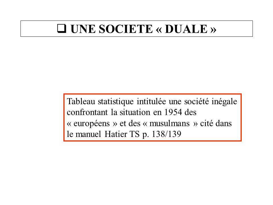  UNE SOCIETE « DUALE » Tableau statistique intitulée une société inégale confrontant la situation en 1954 des « européens » et des « musulmans » cité
