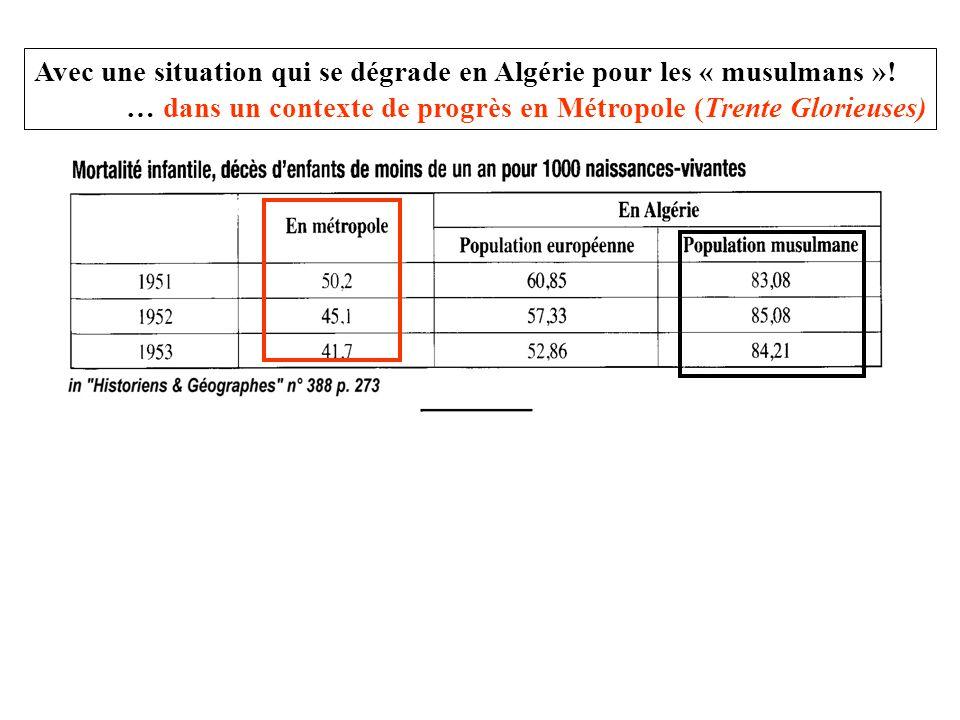 Avec une situation qui se dégrade en Algérie pour les « musulmans »! … dans un contexte de progrès en Métropole (Trente Glorieuses)