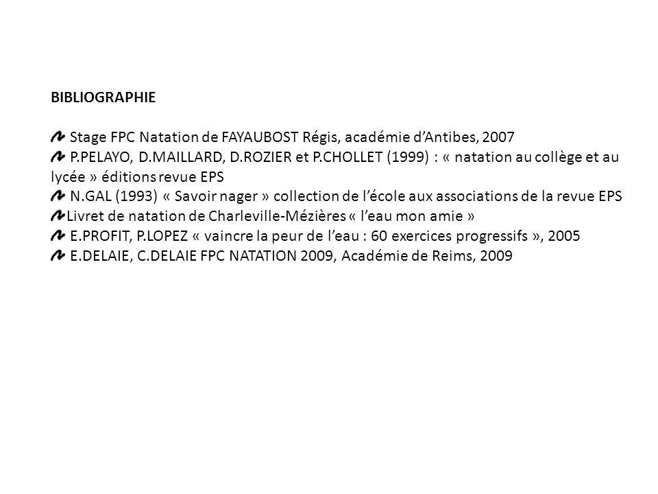 BIBLIOGRAPHIE Stage FPC Natation de FAYAUBOST Régis, académie d'Antibes, 2007 P.PELAYO, D.MAILLARD, D.ROZIER et P.CHOLLET (1999) : « natation au collège et au lycée » éditions revue EPS N.GAL (1993) « Savoir nager » collection de l'école aux associations de la revue EPS Livret de natation de Charleville-Mézières « l'eau mon amie » E.PROFIT, P.LOPEZ « vaincre la peur de l'eau : 60 exercices progressifs », 2005 E.DELAIE, C.DELAIE FPC NATATION 2009, Académie de Reims, 2009
