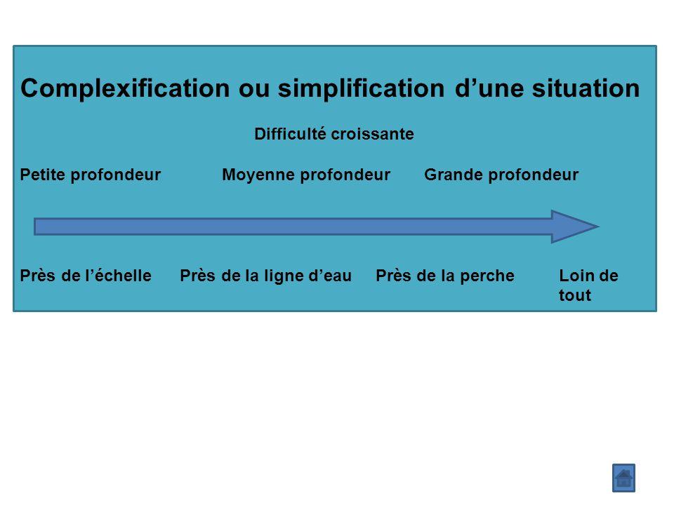 Complexification ou simplification d'une situation Difficulté croissante Petite profondeur Moyenne profondeur Grande profondeur Près de l'échelle Près de la ligne d'eau Près de la perche Loin de tout