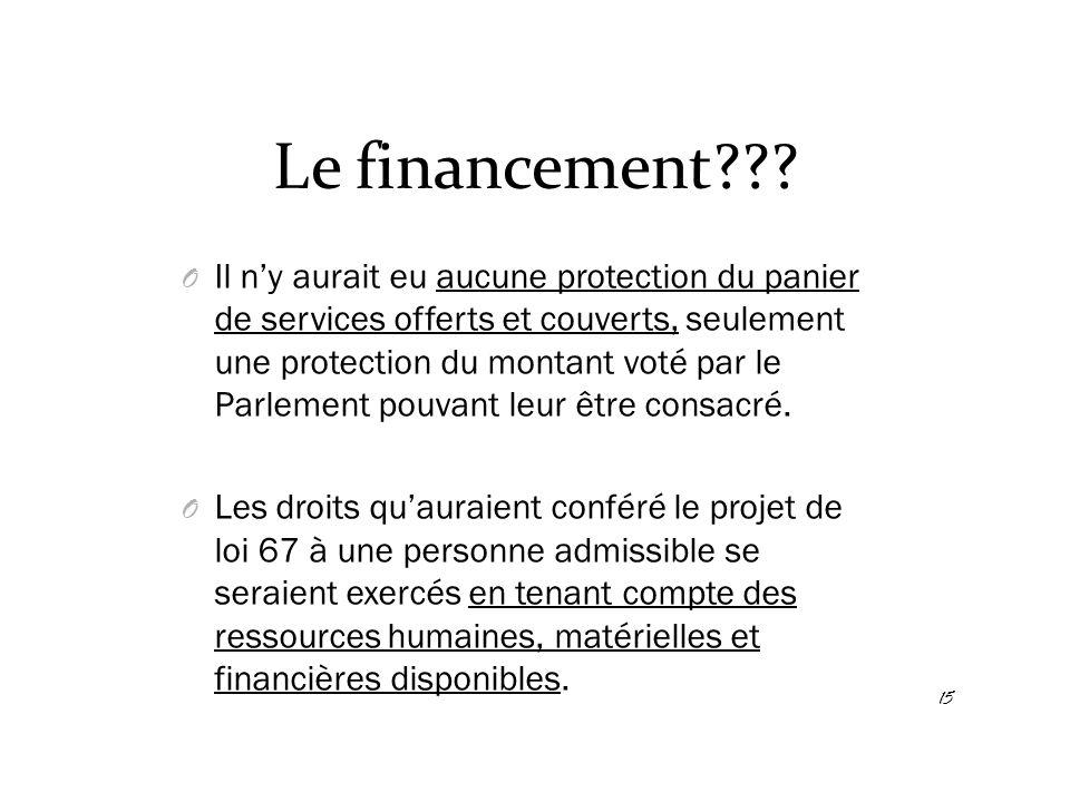 Le financement??? O Il n'y aurait eu aucune protection du panier de services offerts et couverts, seulement une protection du montant voté par le Parl